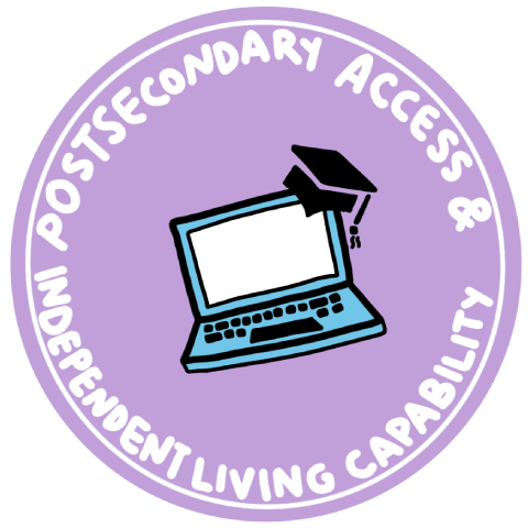Post-Secondary Access & Independent Living Capability Icon